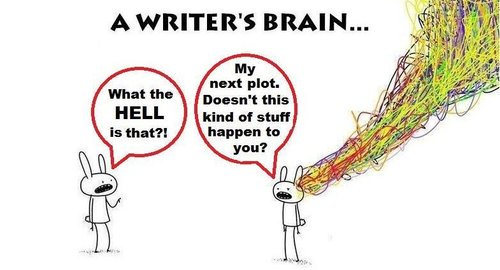 "Comic: ""A Writer's Brain"""