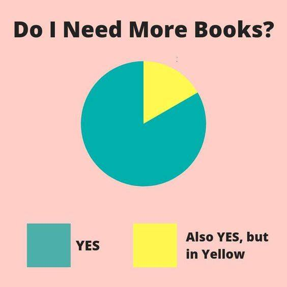 "Graphic: ""Do I need more books?"""