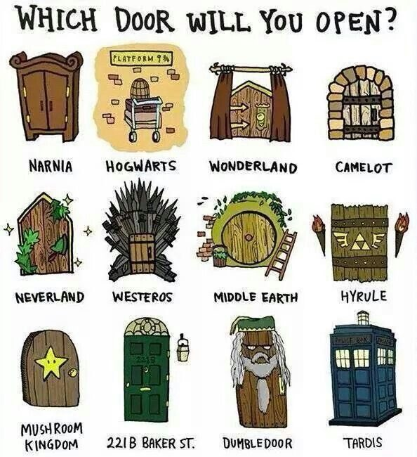 "Graphic: ""Which door will you open?"""