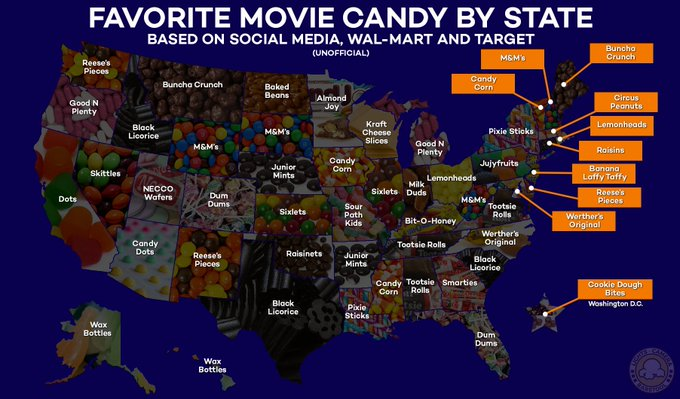 "Graphic: ""Favorite movie candy by state"" via @LightsCameraPod"