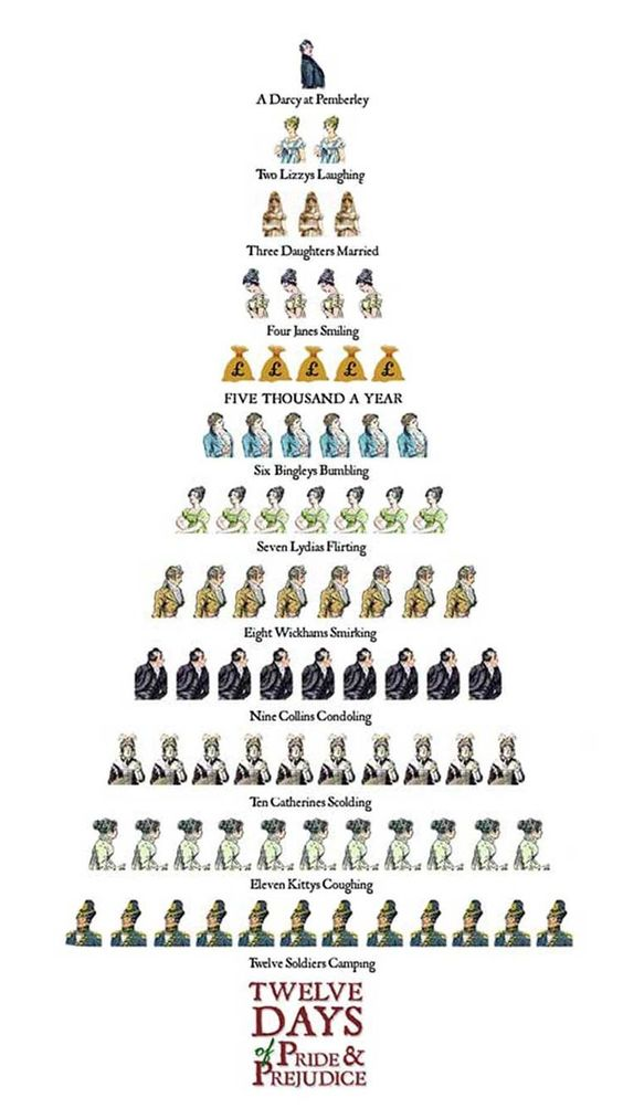 The Twelve Days of Pride and Prejudice. A holiday infographic via the Jane Austen Centre on Twitter.