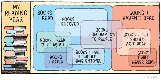 "Comic: ""My Reading Year"" by Tom Gauld, shared via LisaBerne.com"