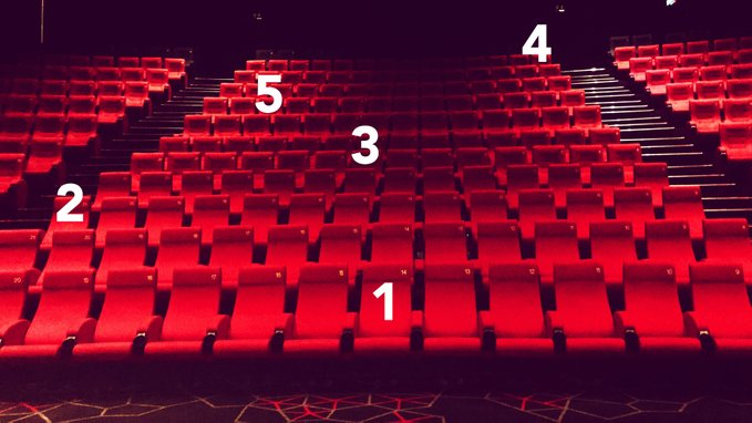 """Graphic: """"You're going to see a movie,"""" shared via LisaBerne.com"""