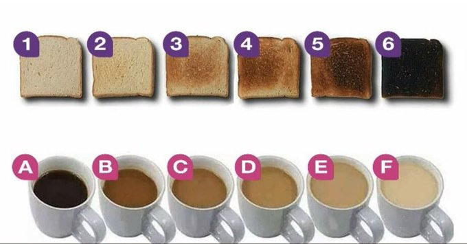 Photo: breakfast quiz, shared via LisaBerne.com