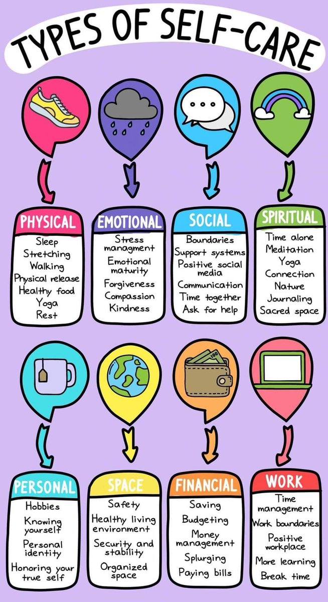 "Graphic: ""Types of Self-care,"" from the Pub-Craft Team, shared via LisaBerne.com"
